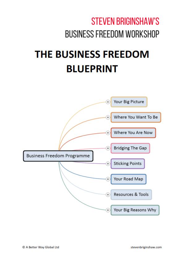 Why i created the business freedom workshop stevenbriginshaw malvernweather Images
